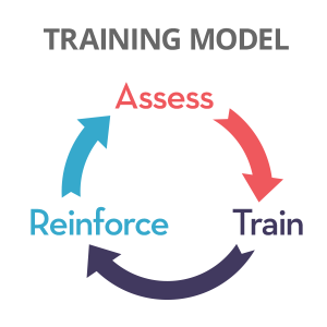 KPC_TrainingModel (1)